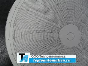 Диски диаграммные (бумага) диаметром 300мм ,0-125, №1370