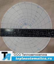Бумага диаграммная диаметром 250 мм, 750-1500*С, № 2235