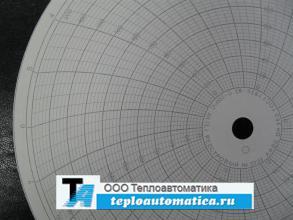 Диски диаграммные (бумага) диаметром 250 мм, №2233