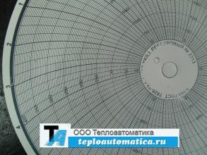 Распродажа диск диаграммный реестровый № 2213, шкала 0-400*С ХК(L) (диаметр диска 250 мм)