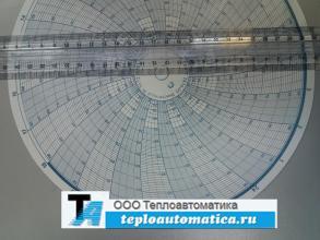 Диск диаграммный реестровый № 2172,(р-2172) 0-100/0-100 (диаметр диска 250 мм)