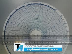 Диск диаграммный реестровый № 2209, шкала 0-1600