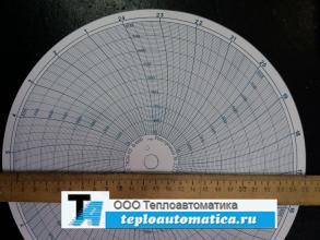 Диск диаграммный реестровый № 2211, шкала 0-800