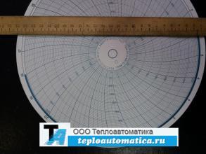 Диск диаграммный реестровый № 2213 (р-2213), 0-400 (диаметр диска 250 мм)
