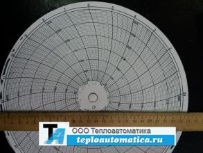 Диск диаграммный № 2214, шкала 0-300