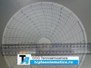 Диск диаграммный № 2233, шкала 0-200