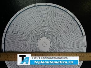 Диск диаграммный № 2247, шкала 0-300, упаковка - 1 тыс. шт.