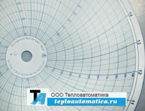 Диски диаграммные для приборов Теплоконтроль