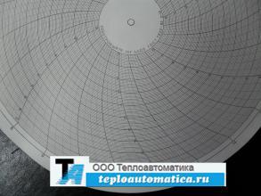 Бумага диаграммная диаметром 300 мм, 0-10, №707